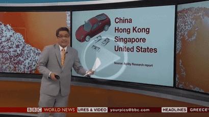 BBC World News – Amrita Banta China Luxury Interview